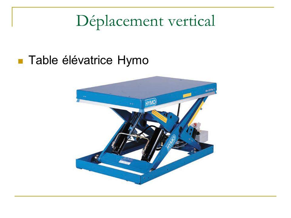 Déplacement vertical Table élévatrice Hymo