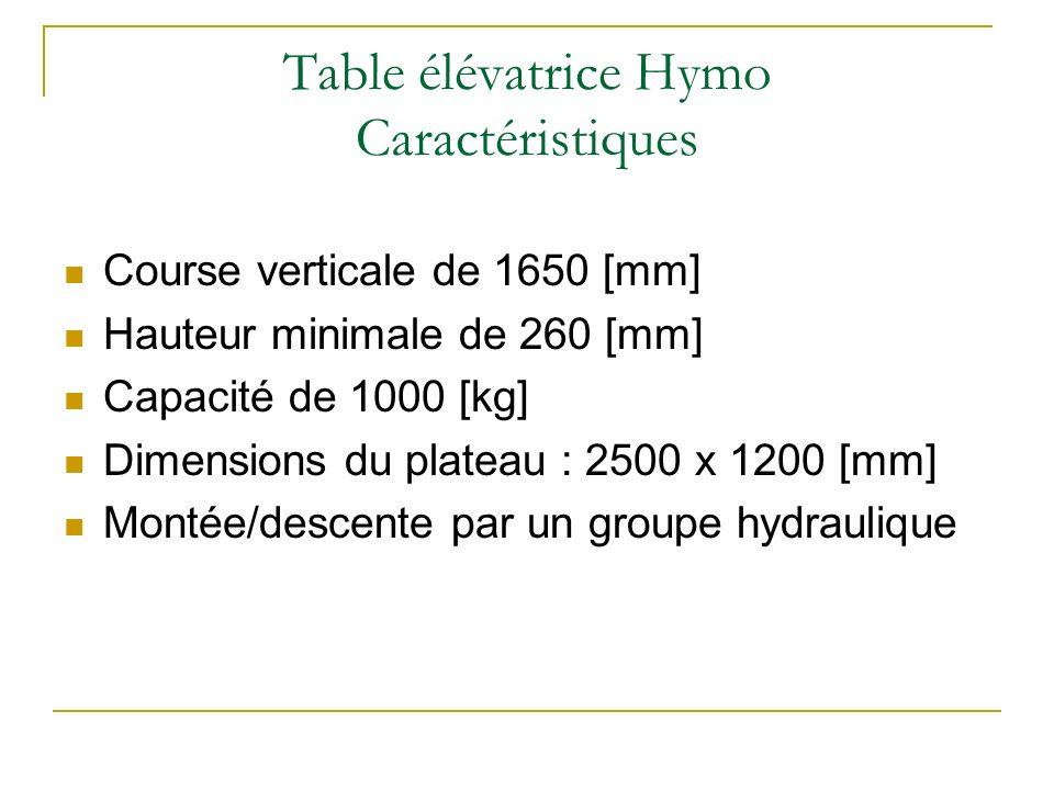 Table élévatrice Hymo Caractéristiques