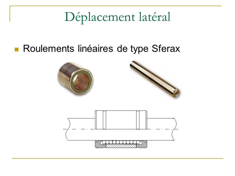 Déplacement latéral Roulements linéaires de type Sferax