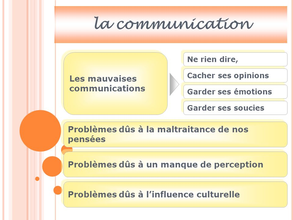 la communication Les mauvaises communications