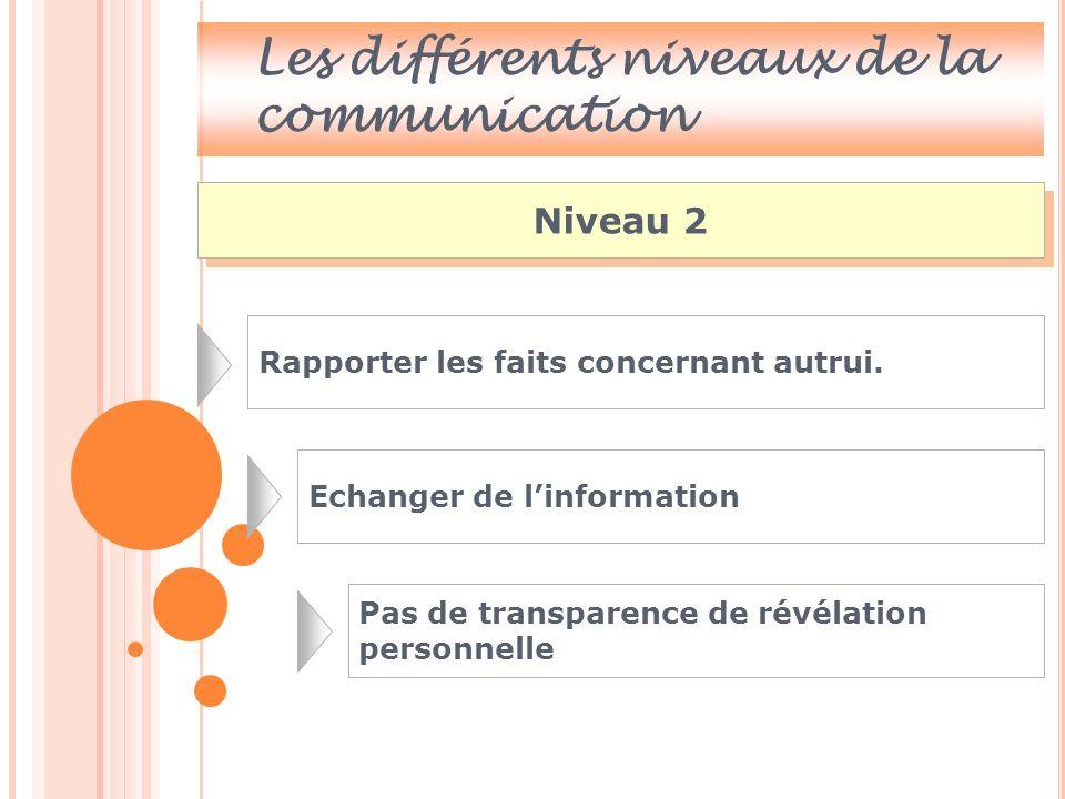 Les différents niveaux de la communication