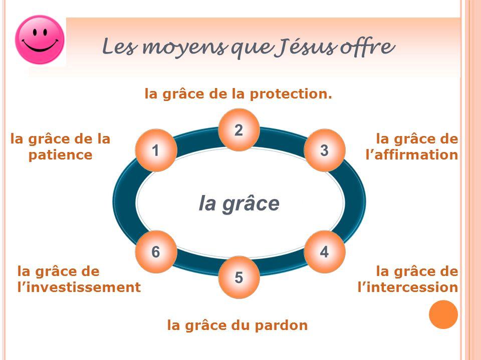 Les moyens que Jésus offre