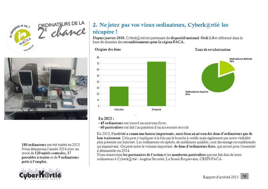 2. Ne jetez pas vos vieux ordinateurs, Cyberk@rtié les récupère !