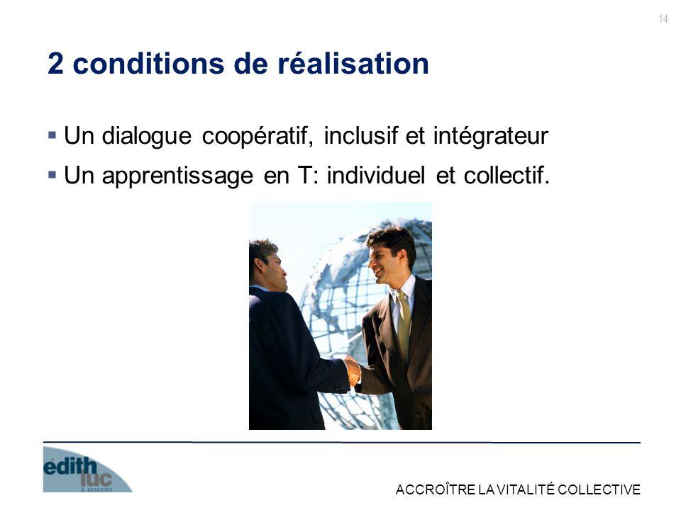 2 conditions de réalisation