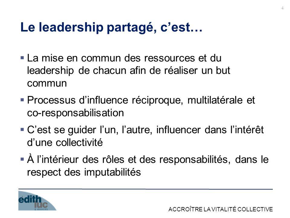 Le leadership partagé, c'est…