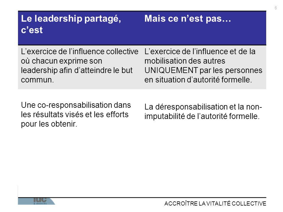 Le leadership partagé, c'est Mais ce n'est pas…