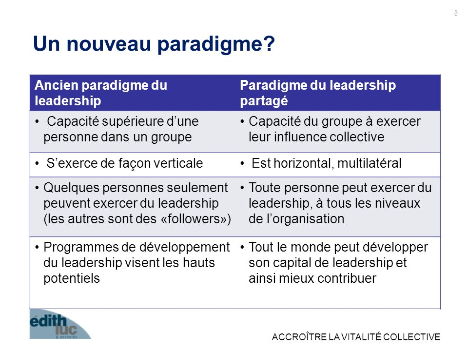 Un nouveau paradigme Ancien paradigme du leadership
