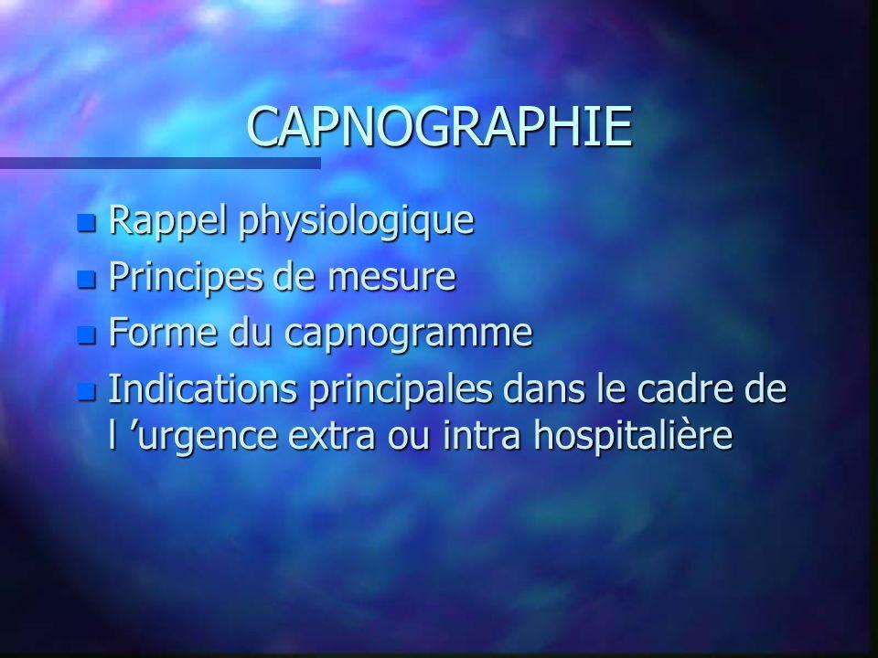 CAPNOGRAPHIE Rappel physiologique Principes de mesure