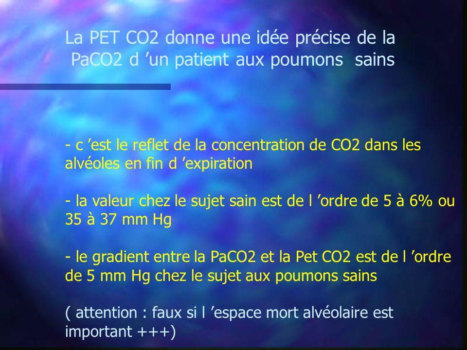 La PET CO2 donne une idée précise de la