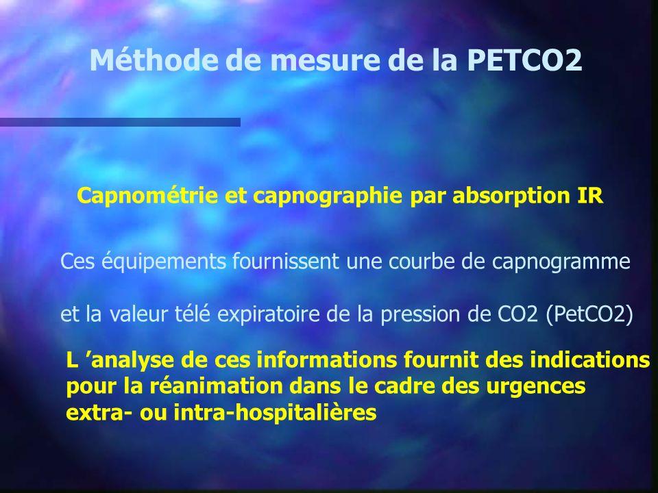 Méthode de mesure de la PETCO2