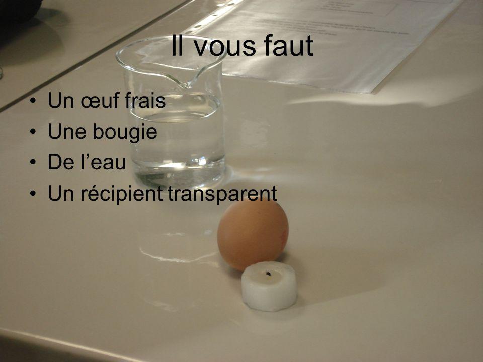 Il vous faut Un œuf frais Une bougie De l'eau Un récipient transparent
