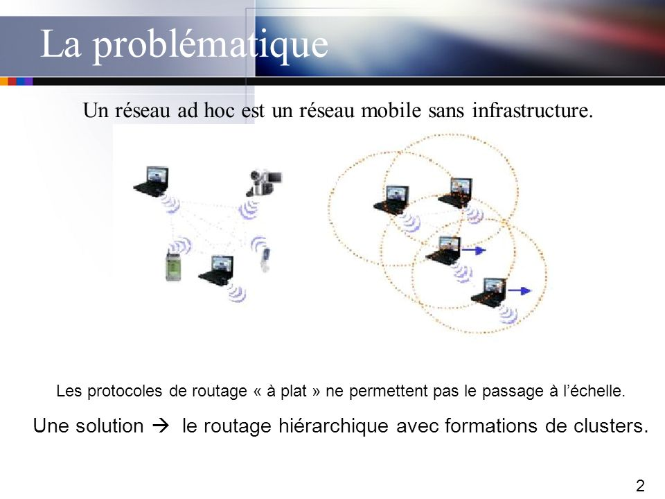 Une solution  le routage hiérarchique avec formations de clusters.