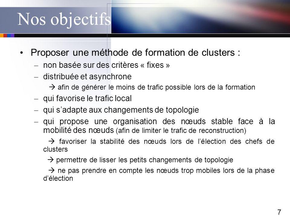 Nos objectifs Proposer une méthode de formation de clusters :