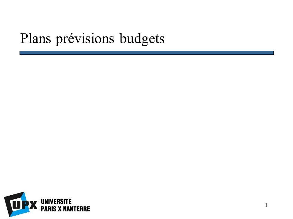 Plans prévisions budgets