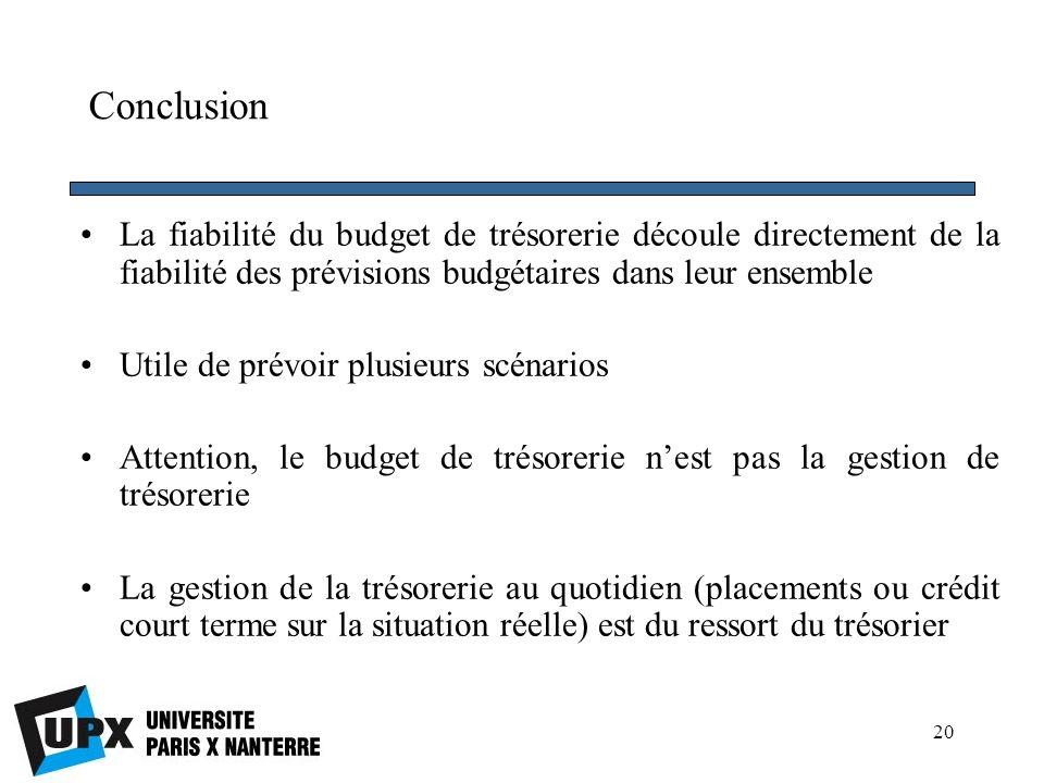 Conclusion La fiabilité du budget de trésorerie découle directement de la fiabilité des prévisions budgétaires dans leur ensemble.