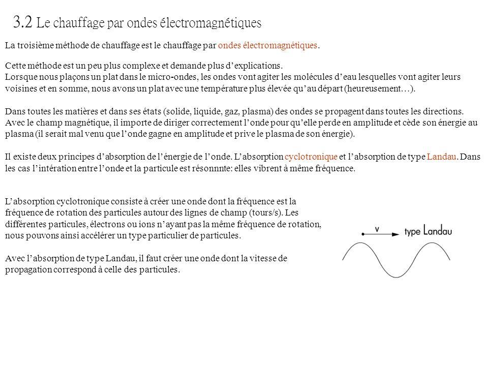 3.2 Le chauffage par ondes électromagnétiques