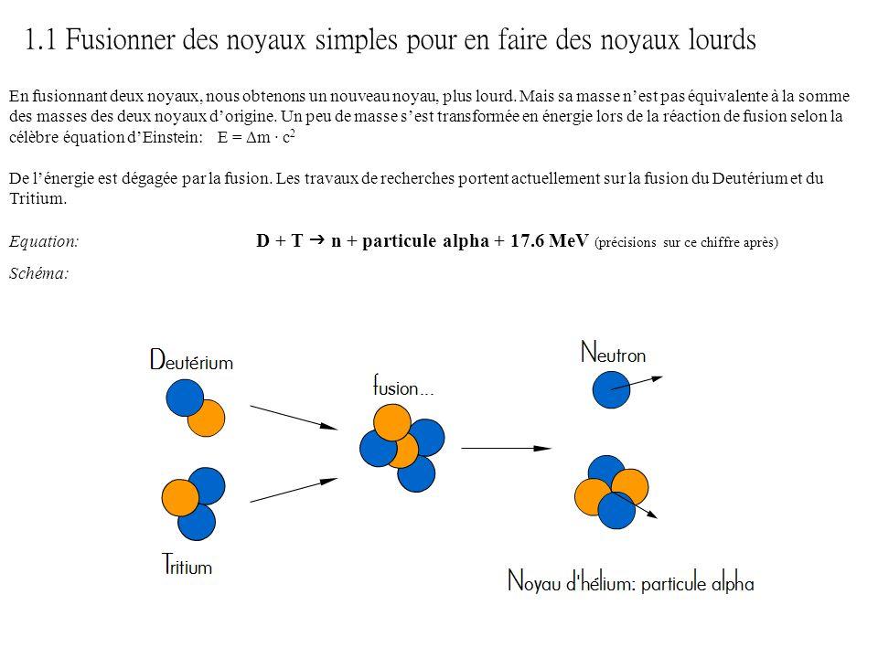 1.1 Fusionner des noyaux simples pour en faire des noyaux lourds