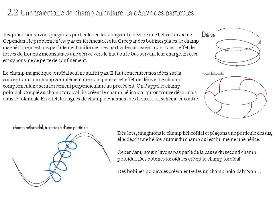2.2 Une trajectoire de champ circulaire: la dérive des particules