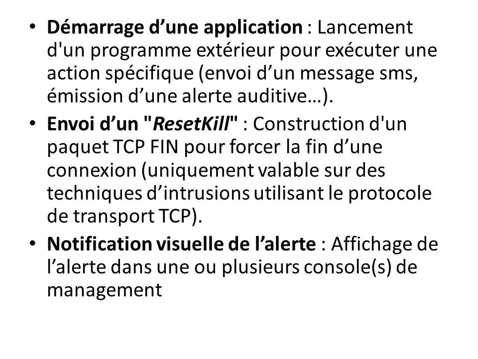 Démarrage d'une application : Lancement d un programme extérieur pour exécuter une action spécifique (envoi d'un message sms, émission d'une alerte auditive…).