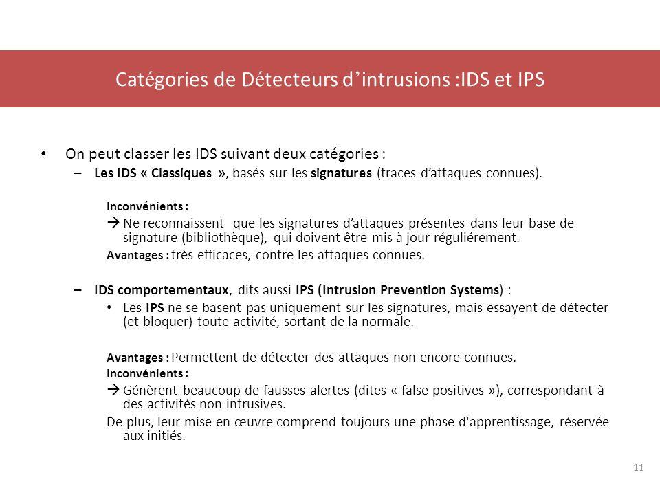 Catégories de Détecteurs d'intrusions :IDS et IPS