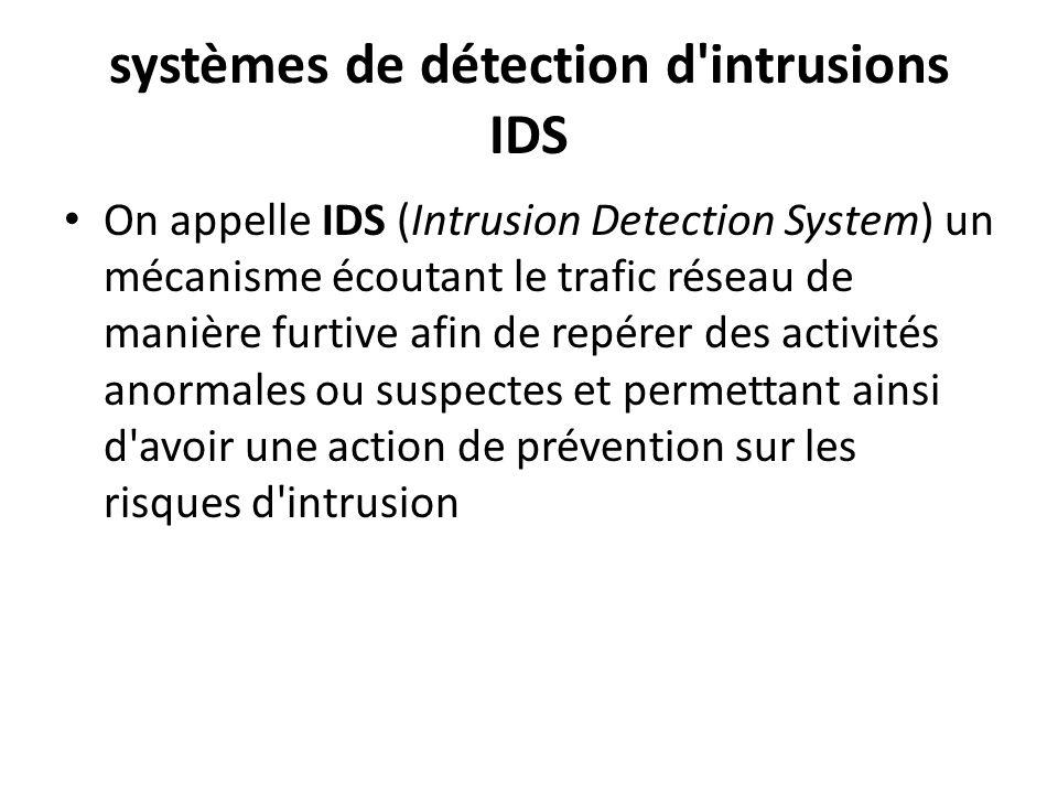 systèmes de détection d intrusions IDS