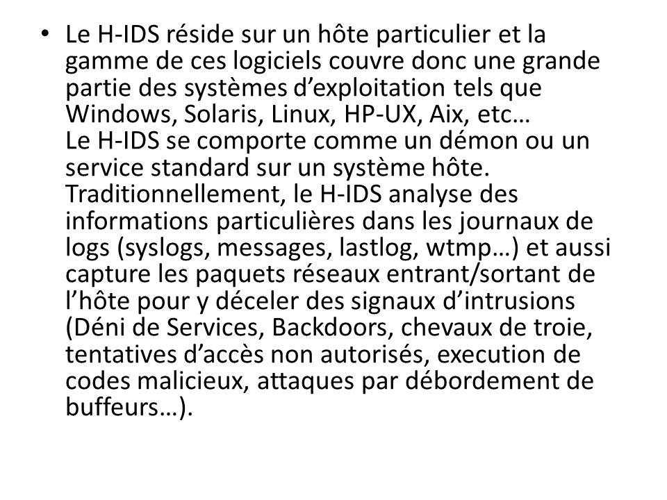 Le H-IDS réside sur un hôte particulier et la gamme de ces logiciels couvre donc une grande partie des systèmes d'exploitation tels que Windows, Solaris, Linux, HP-UX, Aix, etc… Le H-IDS se comporte comme un démon ou un service standard sur un système hôte.