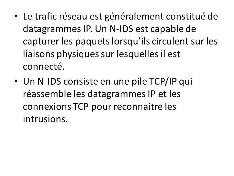 Le trafic réseau est généralement constitué de datagrammes IP