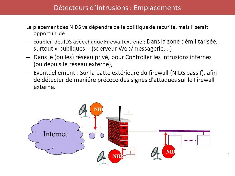 Détecteurs d'intrusions : Emplacements