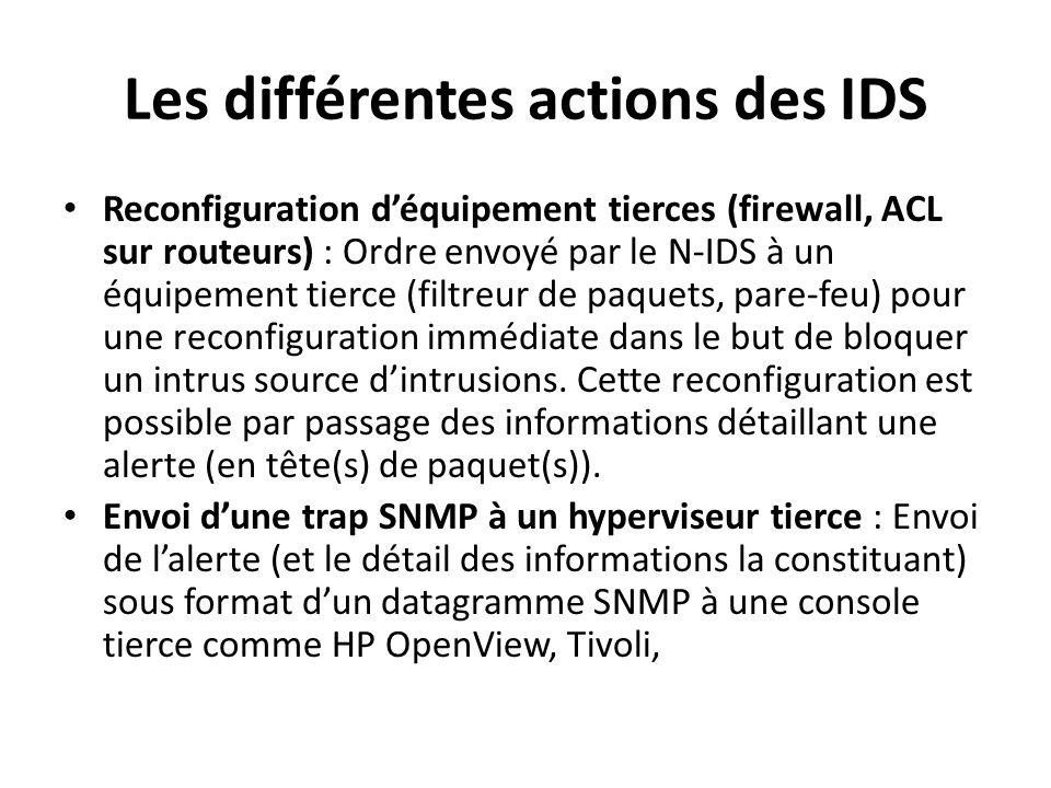 Les différentes actions des IDS