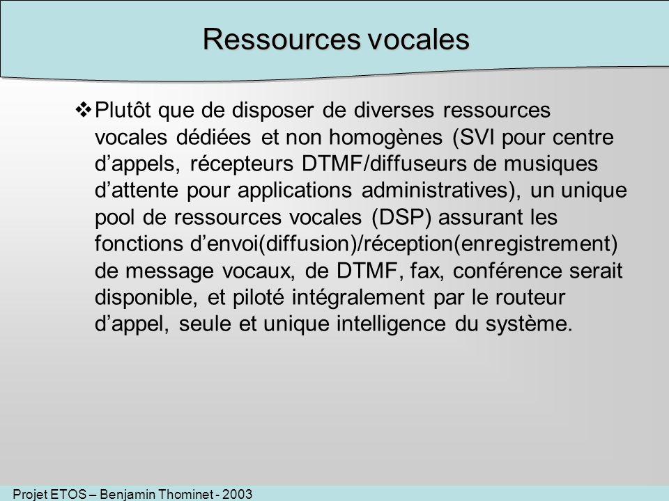 Projet ETOS – Benjamin Thominet - 2003