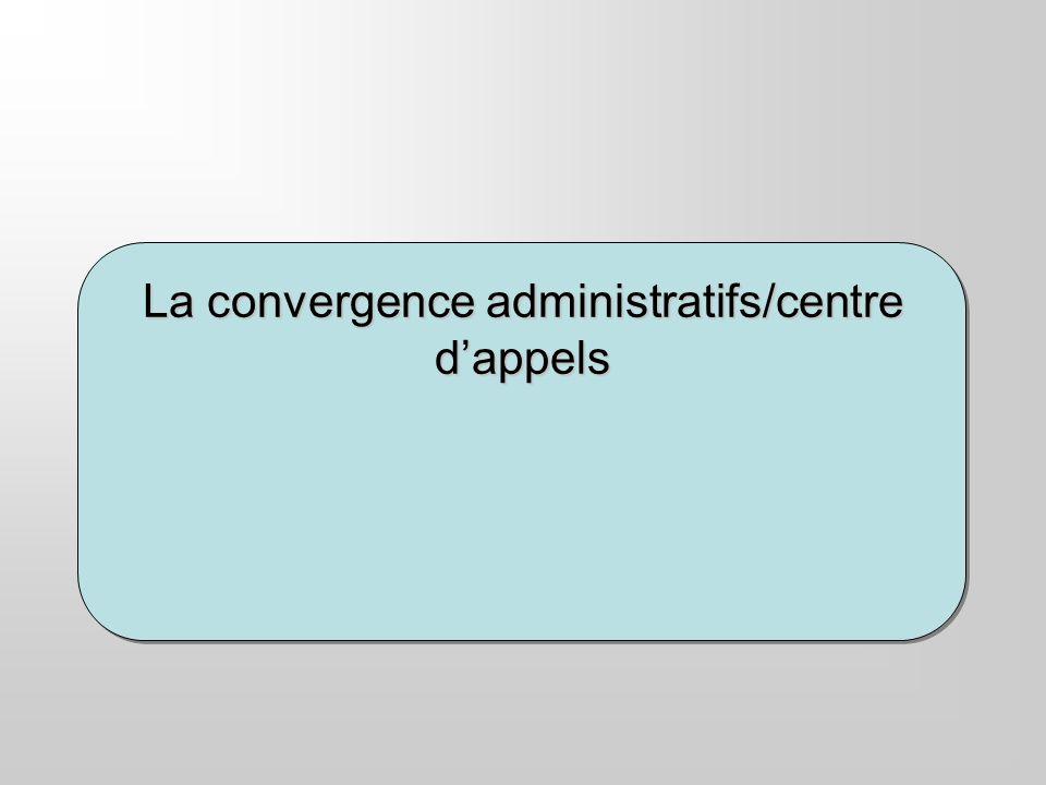 La convergence administratifs/centre d'appels