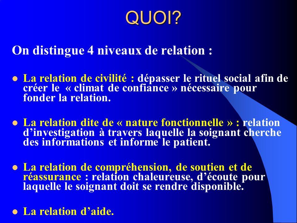 QUOI On distingue 4 niveaux de relation :