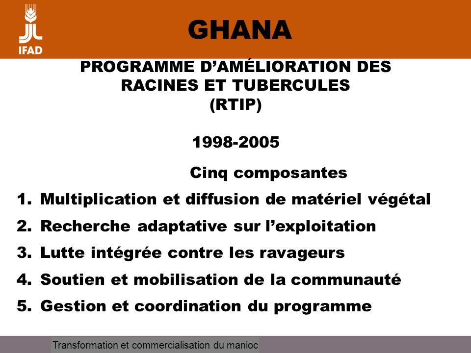 GHANA PROGRAMME D'AMÉLIORATION DES RACINES ET TUBERCULES (RTIP)