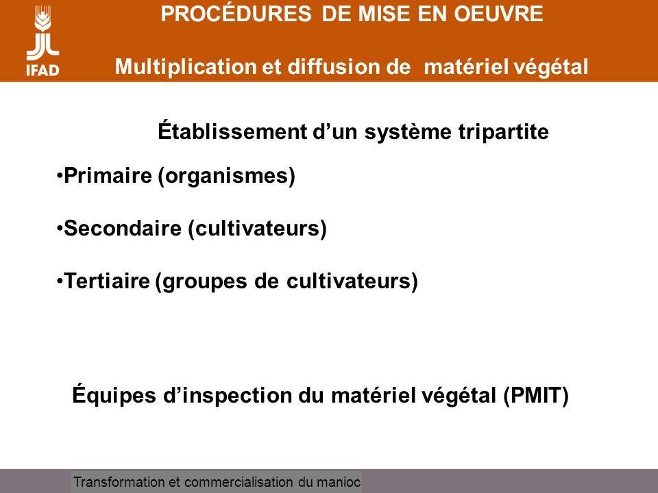 Équipes d'inspection du matériel végétal (PMIT)