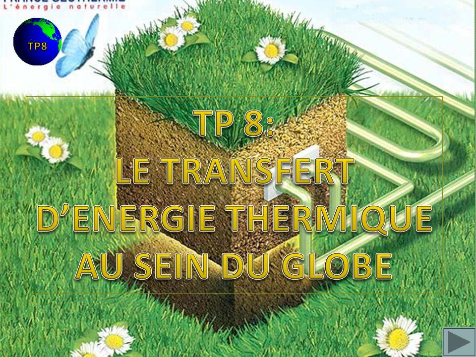 TP 8: LE TRANSFERT D'ENERGIE THERMIQUE AU SEIN DU GLOBE