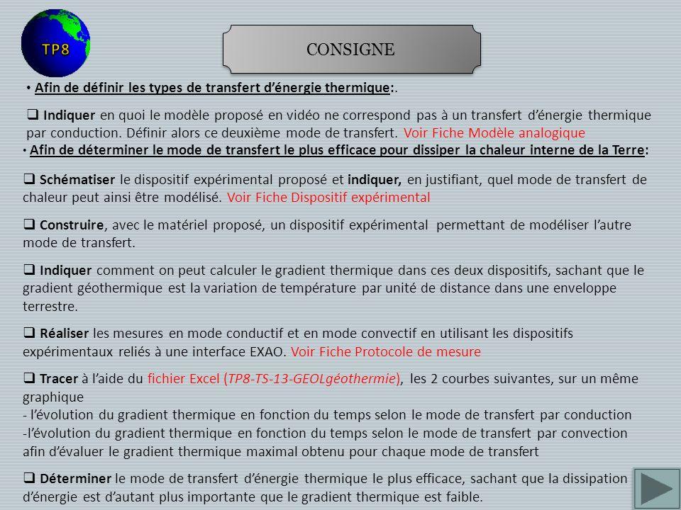 CONSIGNE TP8. Afin de définir les types de transfert d'énergie thermique:.