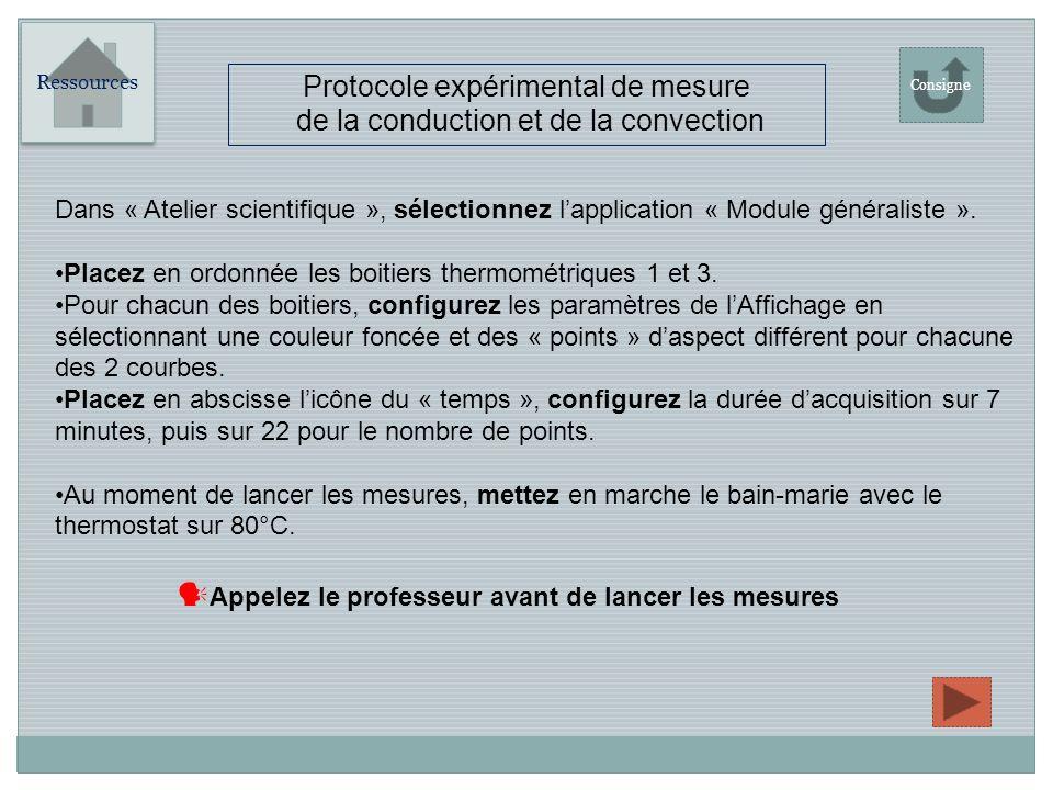 Protocole expérimental de mesure de la conduction et de la convection
