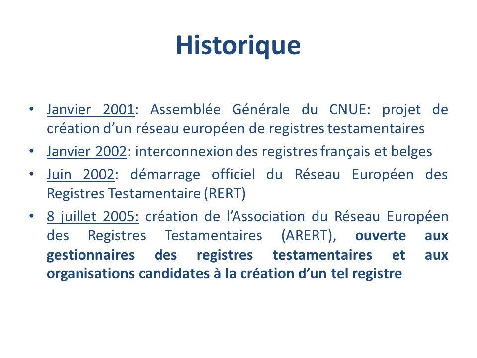 Historique Janvier 2001: Assemblée Générale du CNUE: projet de création d'un réseau européen de registres testamentaires.