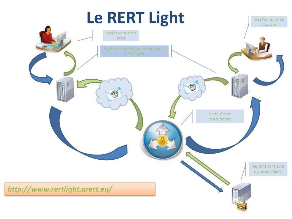 Le RERT Light http://www.rertlight.arert.eu/ Gestionnaire du registre