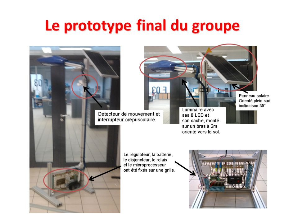 Le prototype final du groupe
