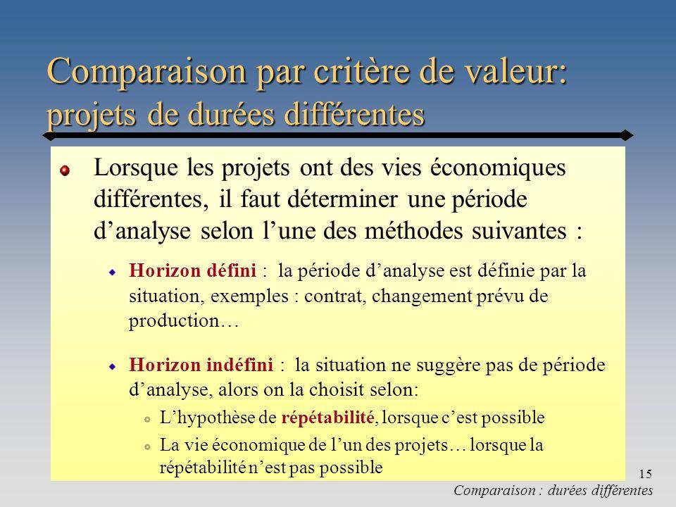 Comparaison par critère de valeur: projets de durées différentes