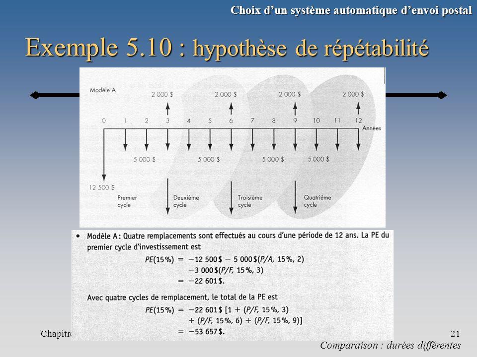 Exemple 5.10 : hypothèse de répétabilité
