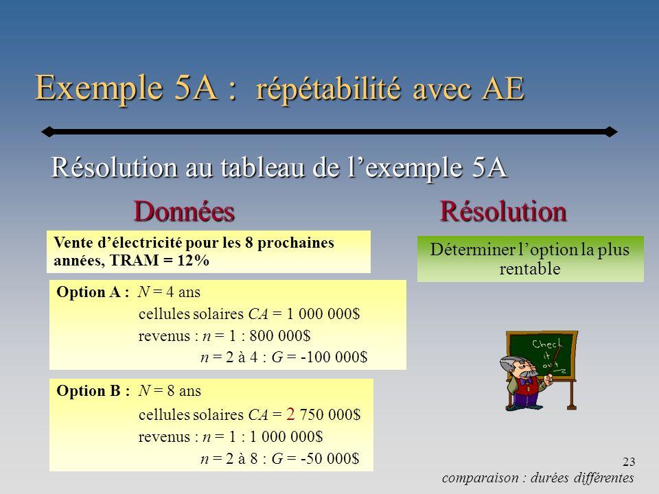 Exemple 5A : répétabilité avec AE