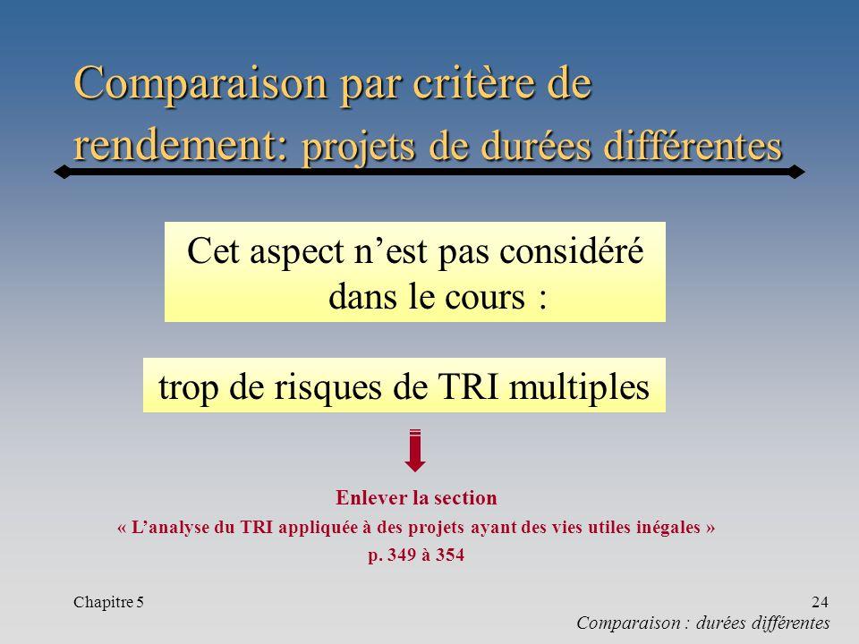 Comparaison par critère de rendement: projets de durées différentes