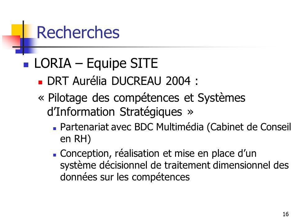 Recherches LORIA – Equipe SITE DRT Aurélia DUCREAU 2004 :