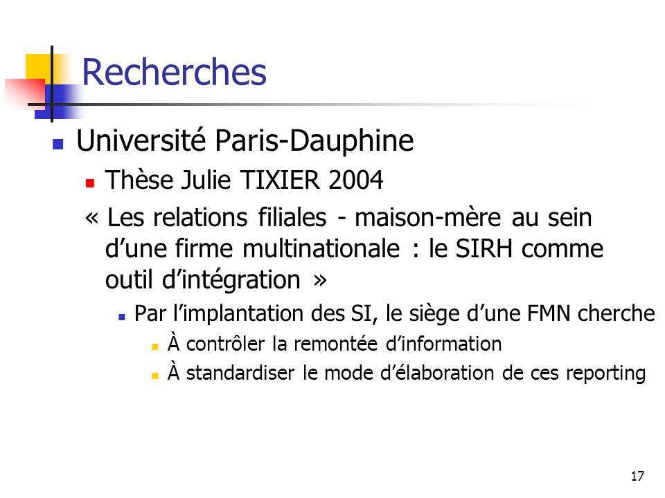 Recherches Université Paris-Dauphine Thèse Julie TIXIER 2004