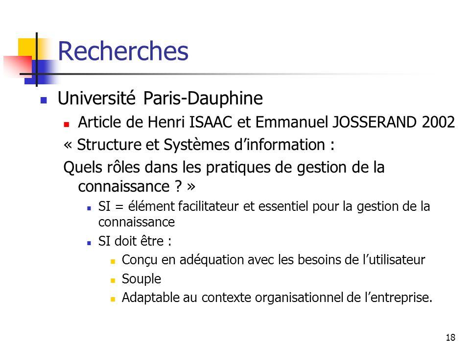 Recherches Université Paris-Dauphine
