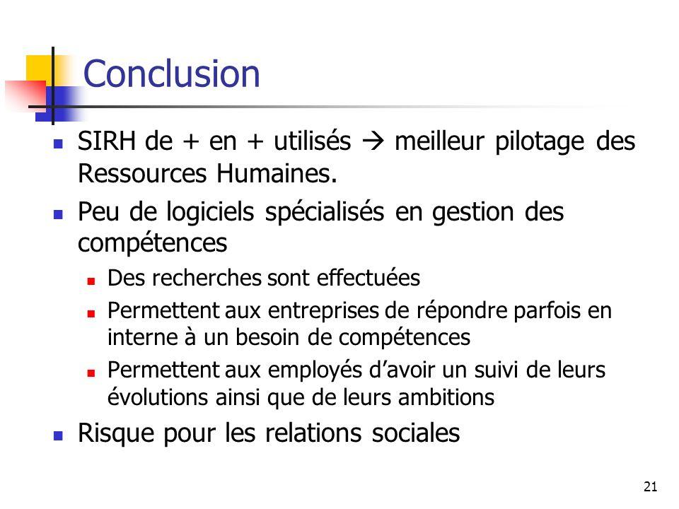 Conclusion SIRH de + en + utilisés  meilleur pilotage des Ressources Humaines. Peu de logiciels spécialisés en gestion des compétences.