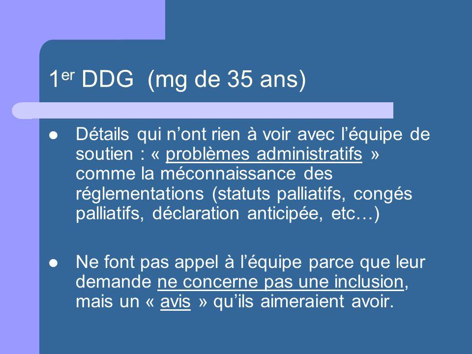 1er DDG (mg de 35 ans)