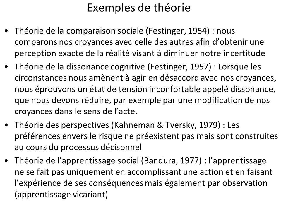 Exemples de théorie